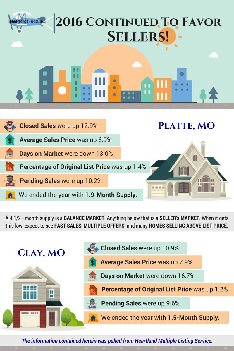 2016-market-summary